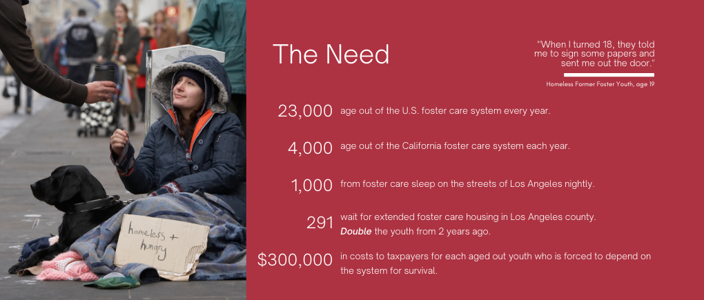housing for youth aging out of foster care- need