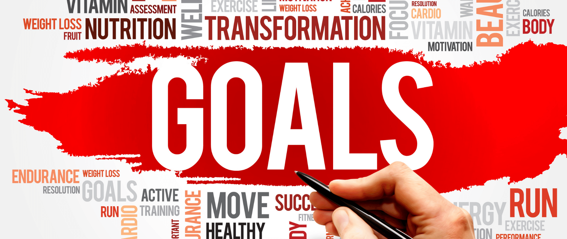 goals word map with hand writing how to set goals