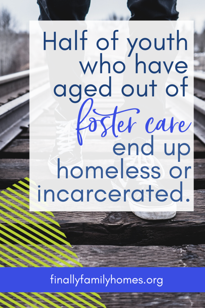 image of Aging Out of Foster Care Statistic incarcerated