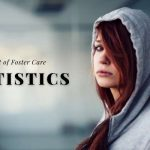 sad girl in a sweatshirt with text aging out of foster care statistics